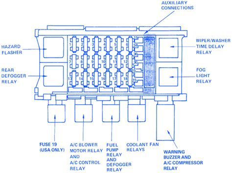 Pontiac Asuna Fuse Box Block Circuit Breaker Diagram