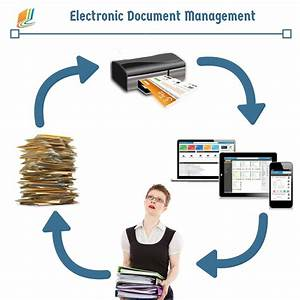 Replace your paper documents into an electronic document for Electronic documents management system