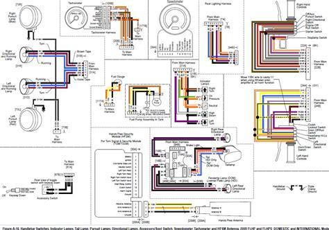 2011 harley davidson radio wiring diagram 41 wiring