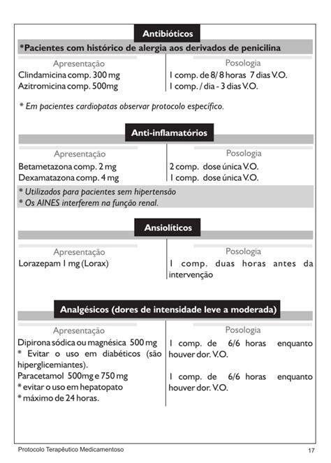 alergia aines medicamentos permitidos