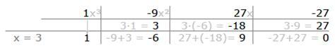 gleichungen loesen nullstellen nullstellen berechnen