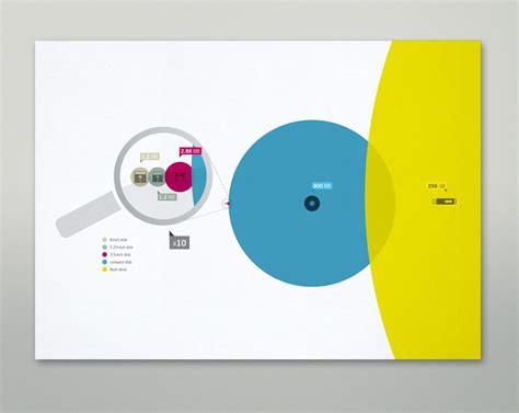 Mechanics Information by Popular Mechanics Infographics On Behance Infographics