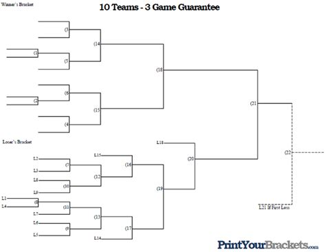 team  game guarantee tournament bracket printable