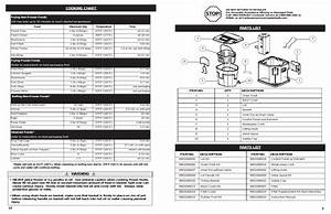 Stop  Parts List  Cooking Chart