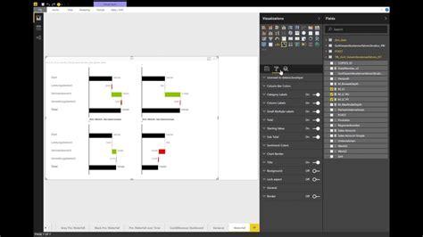 power bi ultimate waterfall chart custom visual ibcs