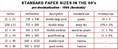 paper finishes and standard sizes