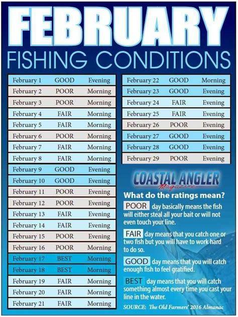 fishing july days fish