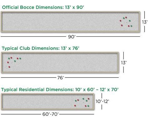 bocce court dimensions bocce ball court dimensions is no standard or official quot size bocce court in america