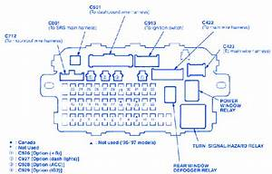 Honda Civic Ex 2000 Fuse Box  Block Circuit Breaker Diagram