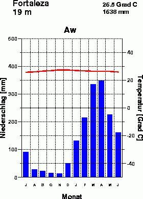 hv klimaat lesmateriaal wikiwijs