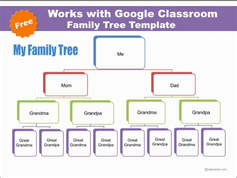 family tree template google classroom family tree template k5 computer lab