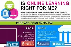[Infographic] Is Online Learning Right for Me ...