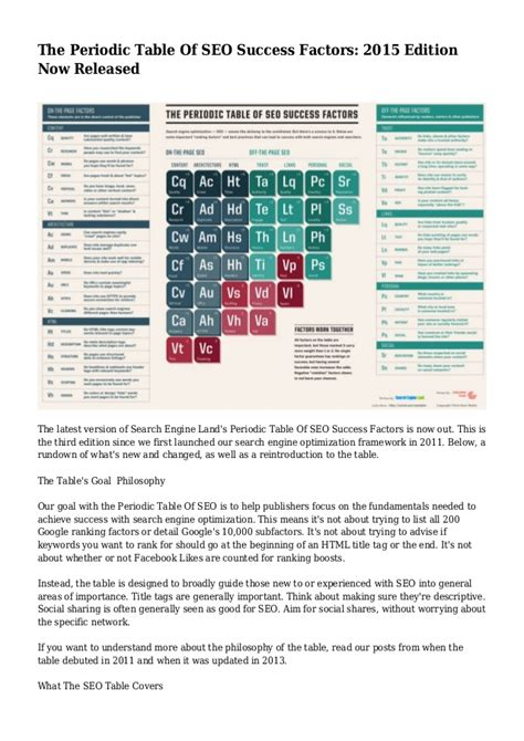 Periodic Table Review  Periodic Table