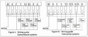 Wifi Heat Pump Thermostat In Hvac Part