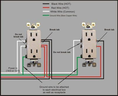 Image Result For Residential Wiring Projects Try