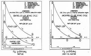 Pv Diagram Turbocharged Engine