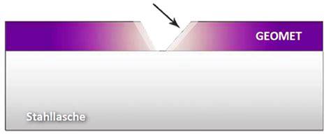 deckende schicht gegen korrosion delta titanium 2 eigenschaften antriebstechnik