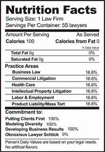 halleland lewis introduces 100 lean law firm larry With blank ingredients label