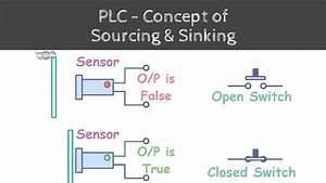 Concept Of Sinking And Sourcing In Plc
