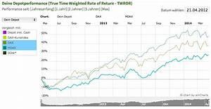 Rendite Fonds Berechnen : die einfache depotanalyse investment tool von rentablo ~ Themetempest.com Abrechnung