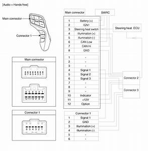 Hyundai Azera  Avn Remote Controller Schematic Diagrams