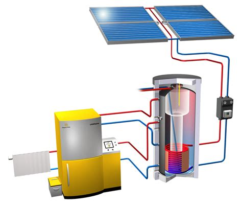 Waermepumpe Und Solarthermie Kombinieren by Wagner Schema Pelletheizung Pellets News