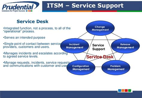 best free help desk helpdesk flowchart best free home design idea