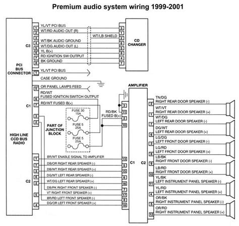 01 Jeep Grand Radio Wiring by Awesome 2001 Jeep Grand Radio Wiring Diagram Jeep