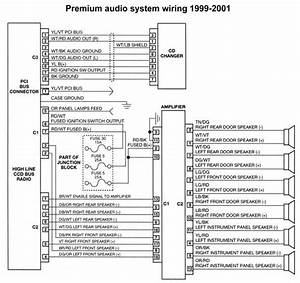2001 Jeep Grand Cherokee Limited Radio Wiring Diagram