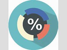 Finance Percentage Credit Money Calculation percentage