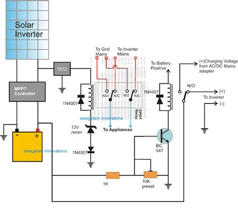 Kva Solar Grid Inverter Changeover Circuit With Low