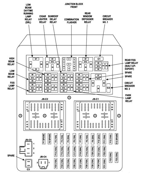2005 Jeep Grand Fuse Panel Diagram by 2005 Fuse Panel Diagram Jeep Liberty Fuse Box Location
