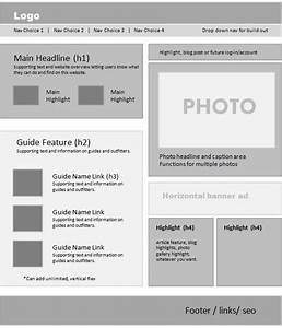 Create A Syllabus Template Wireframes Content Templates Im190 2 Web Basics