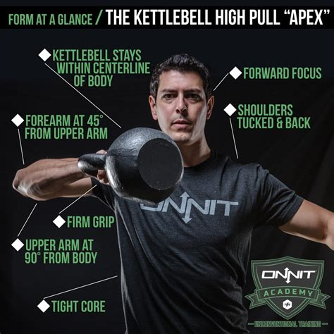 kettlebell pull onnit form workout swings apex training glance academy crossfit muscle swing fitness workouts kettlebells exercises circuit challenge exercise