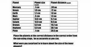 Scale Solar System - In Class - Google Docs