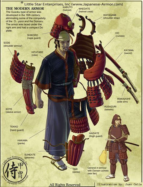 samouraï siège sangu samurai armor parts
