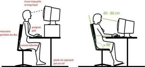 posture bureau posture bureau
