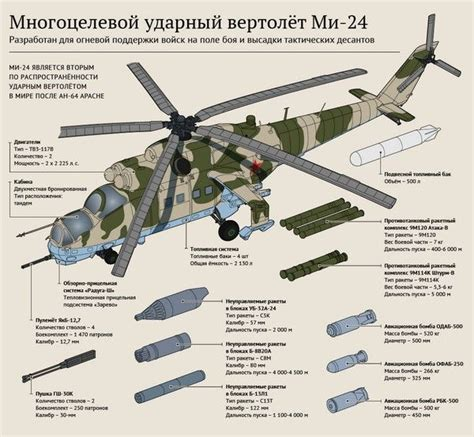 21 Best Mh-6m Little Bird Helicopter Images On Pinterest
