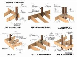 Deck Railing Systems Dtt2z Deck Post Connectors