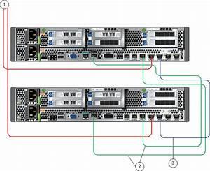 Controller Wiring Diagrams