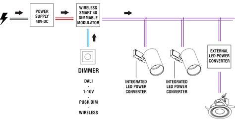Wire Diagram 24v Driver by Inlite News
