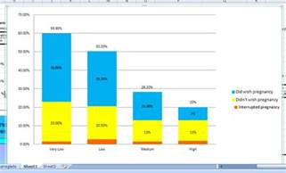 How to Do a Stacked Bar Chart in Excel
