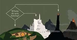 Where Do You Belong In Middle Earth   Flowchart