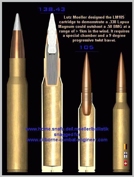 Lapua Vs 50 Bmg by A Comparison Of The Popular 338 Lapua Magnum Against The