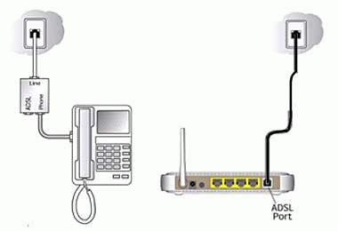 Telefono Casa Offerte by Adsl Telefono Migliore Offerta
