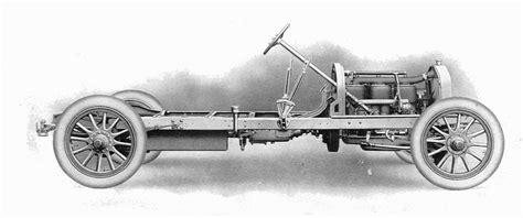 Daimler Car Chassis (rankin Kennedy, Modern Engines