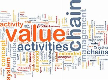 Chain Value Supply Word Cloud Sep