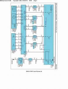 Diagram 2013 Kia Forte Ex Wiring Diagram Full Version Hd Quality Wiring Diagram Diagrameurep Caladeinormanni It