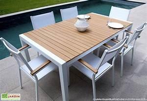 Table Teck Jardin : table jardin table de jardin en promotion reference maison ~ Teatrodelosmanantiales.com Idées de Décoration