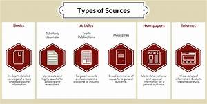Searching The Literature - Nursing